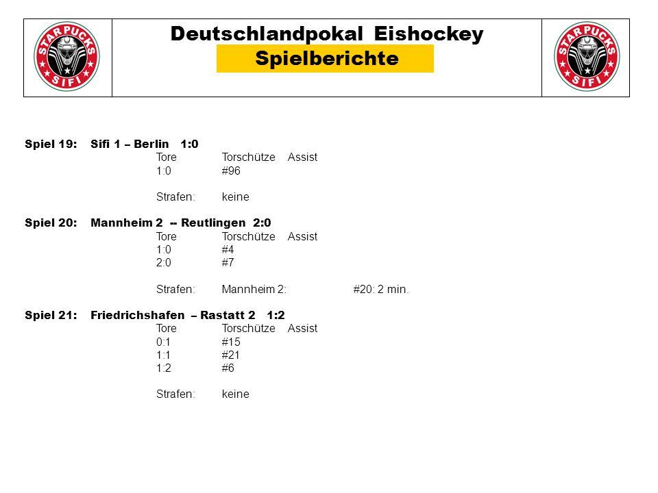 Deutschlandpokal Eishockey Spielberichte Spiel 19: Sifi 1 – Berlin 1:0 Tore TorschützeAssist 1:0#96 Strafen: keine Spiel 20: Mannheim 2 -- Reutlingen 2:0 Tore TorschützeAssist 1:0#4 2:0#7 Strafen: Mannheim 2: #20: 2 min.