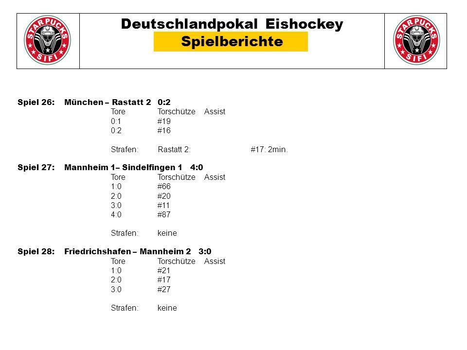 Deutschlandpokal Eishockey Spielberichte Spiel 26: München – Rastatt 20:2 Tore TorschützeAssist 0:1#19 0:2#16 Strafen: Rastatt 2:#17: 2min.