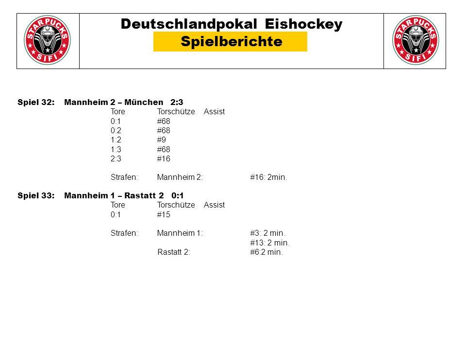 Deutschlandpokal Eishockey Spielberichte Spiel 32: Mannheim 2 – München 2:3 Tore TorschützeAssist 0:1#68 0:2#68 1:2#9 1:3#68 2:3#16 Strafen: Mannheim 2:#16: 2min.