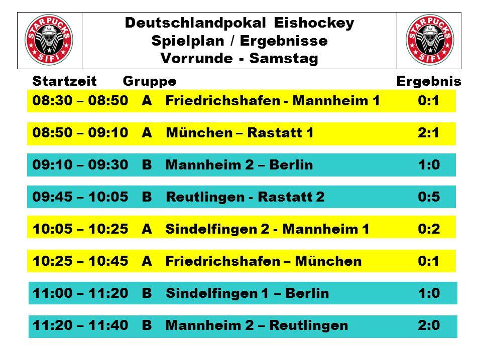 Deutschlandpokal Eishockey Spielplan / Ergebnisse Vorrunde - Samstag 08:30 – 08:50 A Friedrichshafen - Mannheim 10:1 08:50 – 09:10 A München – Rastatt