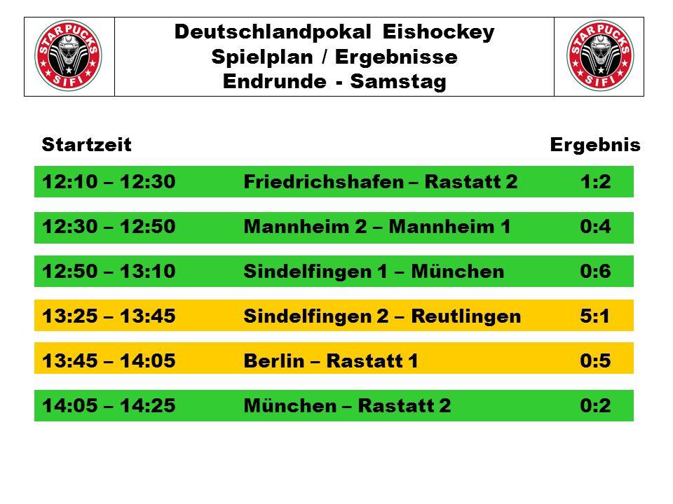 Deutschlandpokal Eishockey Spielplan / Ergebnisse Endrunde - Samstag 14:40 – 15:00Mannheim 1 – Sindelfingen 14:0 15:00 – 15:20Friedrichshafen – Mannheim 23:0 15:20 – 15:40Rastatt 1 – Reutlingen3:0 15:55 – 16:15Berlin – Sindelfingen 20:3 16:15 – 16:35Friedrichshafen – Sindelfingen 15:0 16:50 – 17:10Mannheim 2 – München2:3 17:10 – 17:30Mannheim 1 – Rastatt 20:1 Startzeit Ergebnis