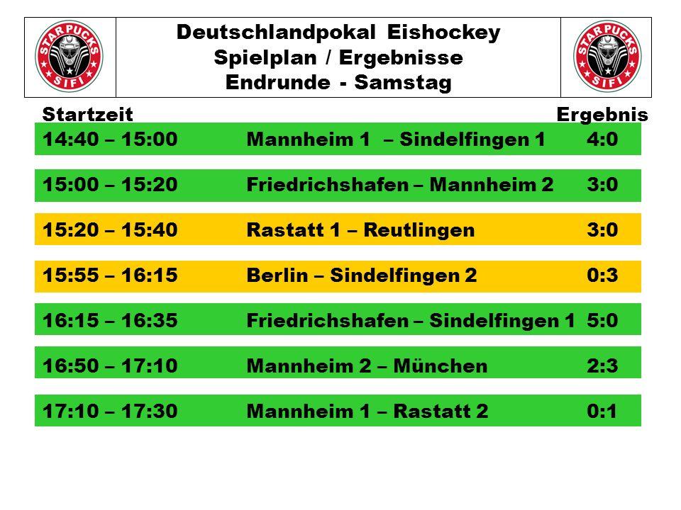 Deutschlandpokal Eishockey Spielplan / Ergebnisse Endrunde - Samstag 14:40 – 15:00Mannheim 1 – Sindelfingen 14:0 15:00 – 15:20Friedrichshafen – Mannhe