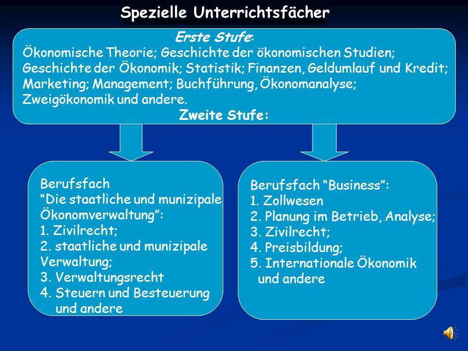 Struktur des Lehrplans Geisteswissenschaftliche und sozial-ökonomische Unterrichtsfächer: 1.
