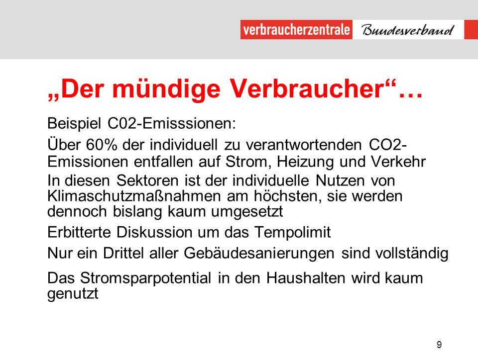 9 Der mündige Verbraucher… Beispiel C02-Emisssionen: Über 60% der individuell zu verantwortenden CO2- Emissionen entfallen auf Strom, Heizung und Verk
