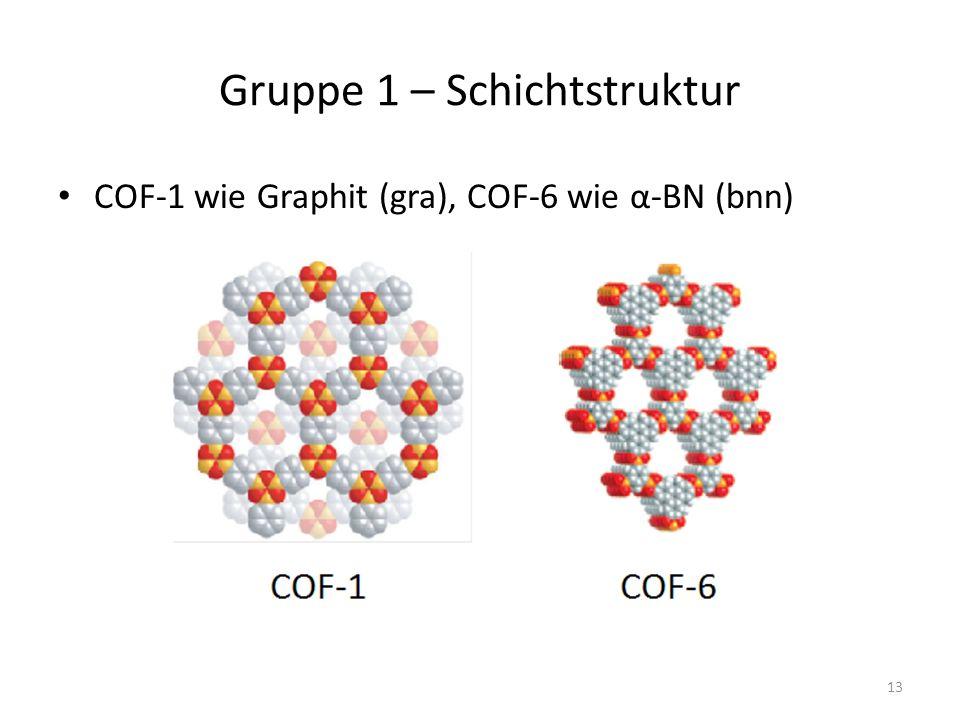 Gruppe 1 – Schichtstruktur COF-1 wie Graphit (gra), COF-6 wie α-BN (bnn) 13