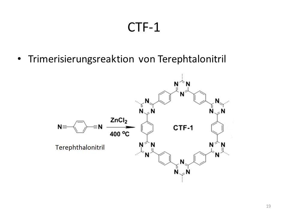 CTF-1 Trimerisierungsreaktion von Terephtalonitril 19