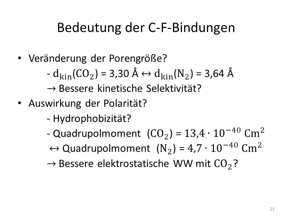 Bedeutung der C-F-Bindungen 21