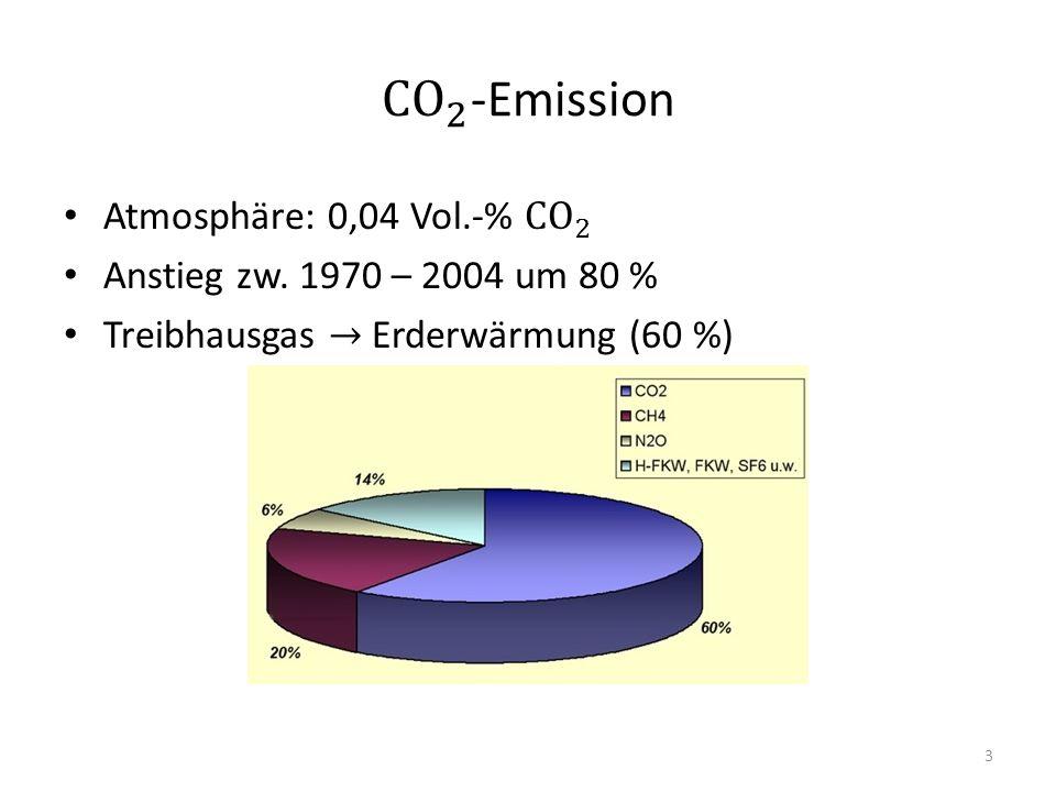 Postcombustion 4