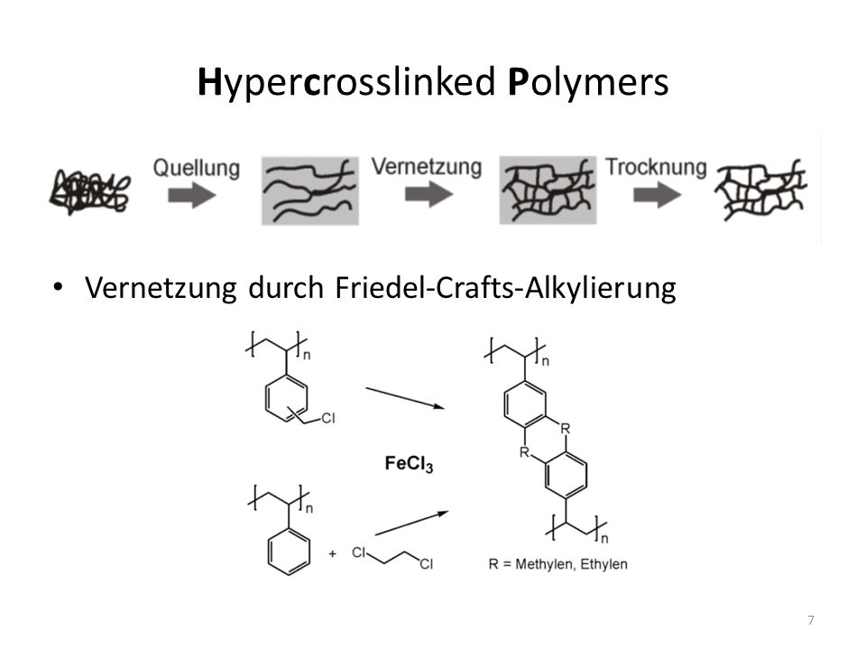 Hypercrosslinked Polymers Vernetzung durch Friedel-Crafts-Alkylierung 7