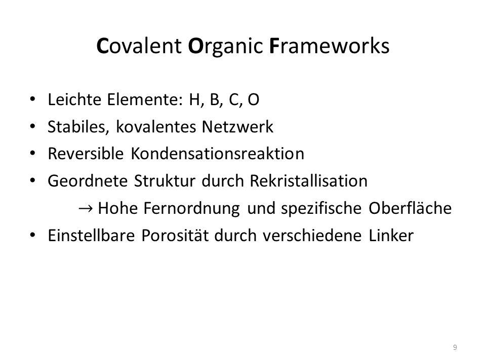Einteilung Gruppe 1 (COF-1/-6): - 2D-Struktur - Kleine Poren (9 Å ) Gruppe 2 (COF-8/-5/-10) - 2D-Struktur - Große Poren (16, 27, 32 Å ) Gruppe 3 (COF-102/-103) - 3D-Struktur - Mittelgroße Poren (12 Å) 10