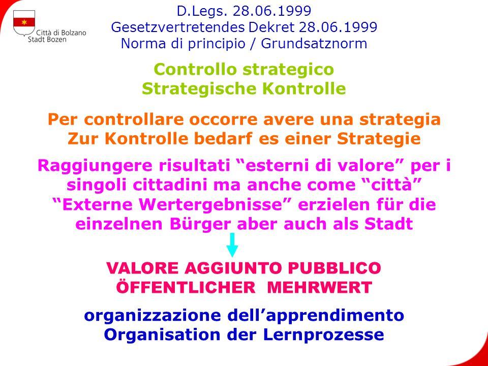 D.Legs. 28.06.1999 Gesetzvertretendes Dekret 28.06.1999 Norma di principio / Grundsatznorm Controllo strategico Strategische Kontrolle Per controllare