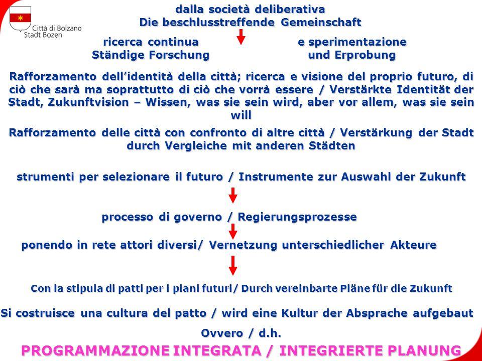 strumenti per selezionare il futuro / Instrumente zur Auswahl der Zukunft processo di governo / Regierungsprozesse ponendo in rete attori diversi/ Ver