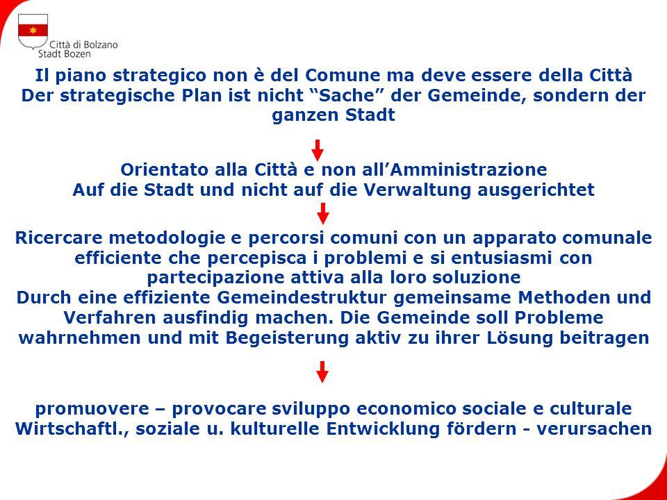 Il piano strategico non è del Comune ma deve essere della Città Der strategische Plan ist nicht Sache der Gemeinde, sondern der ganzen Stadt Orientato