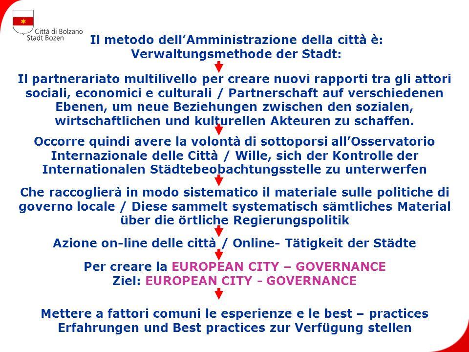 Il metodo dellAmministrazione della città è: Verwaltungsmethode der Stadt: Il partnerariato multilivello per creare nuovi rapporti tra gli attori soci