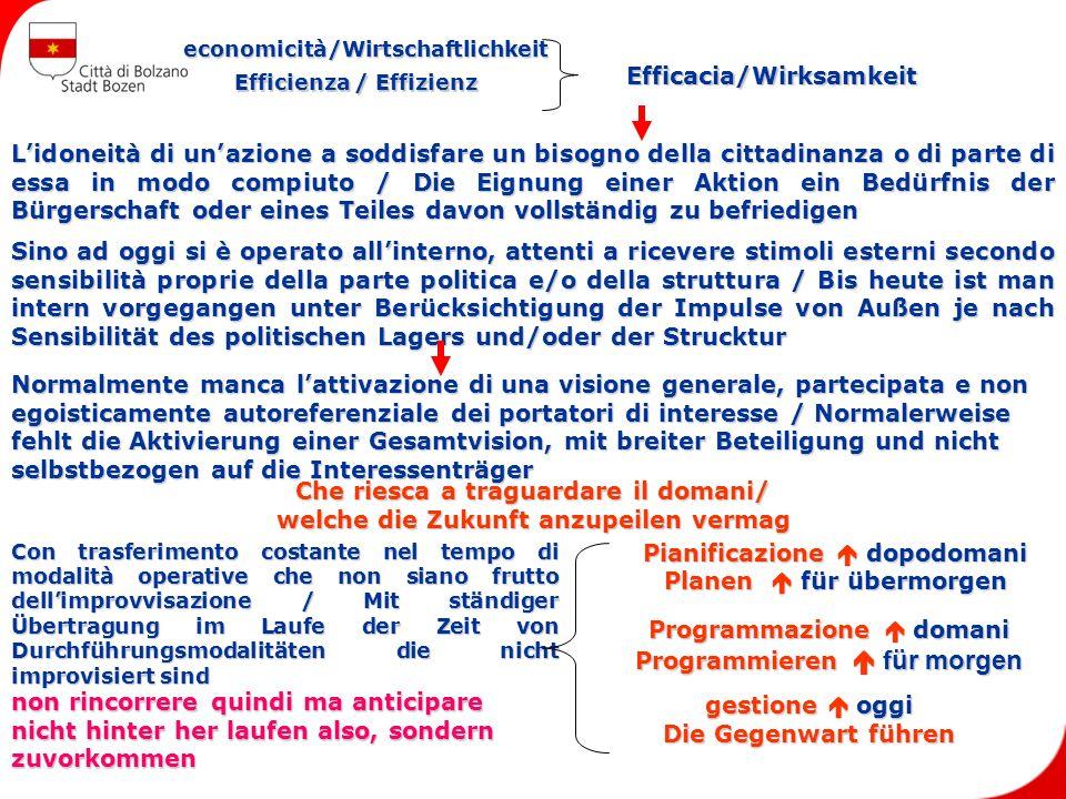 economicità/Wirtschaftlichkeit Efficienza / Effizienz Efficacia/Wirksamkeit Lidoneità di unazione a soddisfare un bisogno della cittadinanza o di part