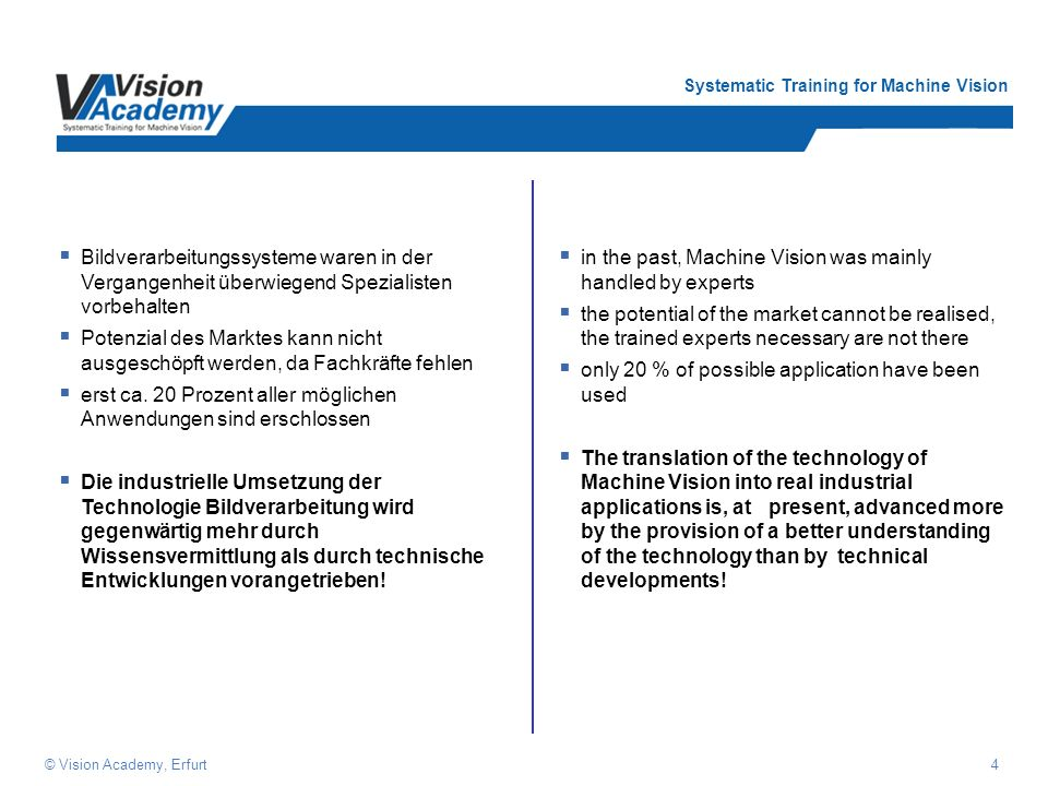 Systematic Training for Machine Vision 5© Vision Academy, Erfurt Vision Academy - Facts Gründung 2001 5 feste Mitarbeiter ca.