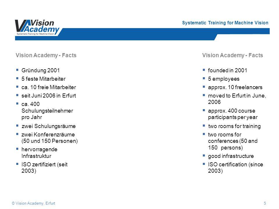 Systematic Training for Machine Vision 6© Vision Academy, Erfurt Vision Academy – Strategisch / Vision Academy – Strategic über 10 Jahre Erfahrung im Bereich der Machine Vision bzw.