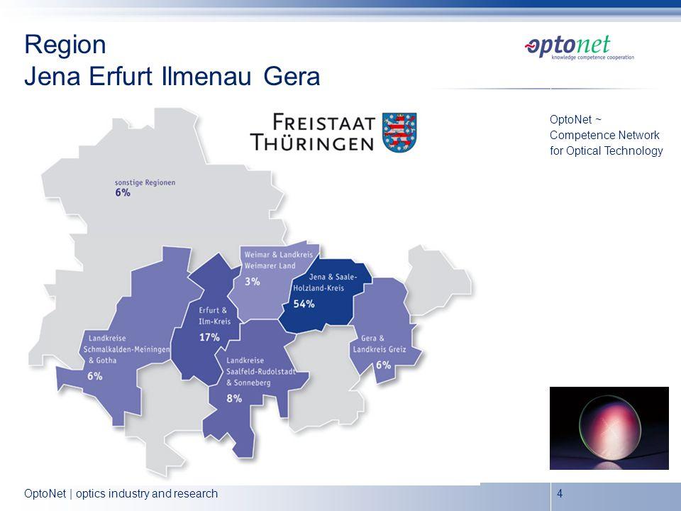 OptoNet | optics industry and research4 Region Jena Erfurt Ilmenau Gera OptoNet ~ Competence Network for Optical Technology