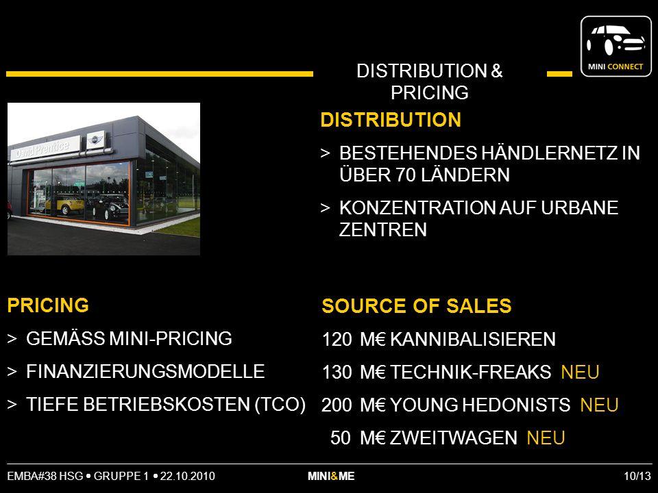 EMBA#38 HSG GRUPPE 1 22.10.2010 MINI&ME 10/13 DISTRIBUTION >BESTEHENDES HÄNDLERNETZ IN ÜBER 70 LÄNDERN > KONZENTRATION AUF URBANE ZENTREN DISTRIBUTION & PRICING PRICING >GEMÄSS MINI-PRICING > FINANZIERUNGSMODELLE > TIEFE BETRIEBSKOSTEN (TCO) SOURCE OF SALES 120M KANNIBALISIEREN 130M TECHNIK-FREAKS NEU 200M YOUNG HEDONISTS NEU 50M ZWEITWAGEN NEU