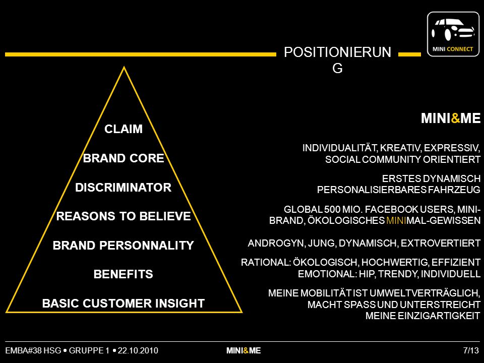 EMBA#38 HSG GRUPPE 1 22.10.2010 MINI&ME 7/13 CLAIM BRAND CORE DISCRIMINATOR REASONS TO BELIEVE BRAND PERSONNALITY BENEFITS BASIC CUSTOMER INSIGHT POSI