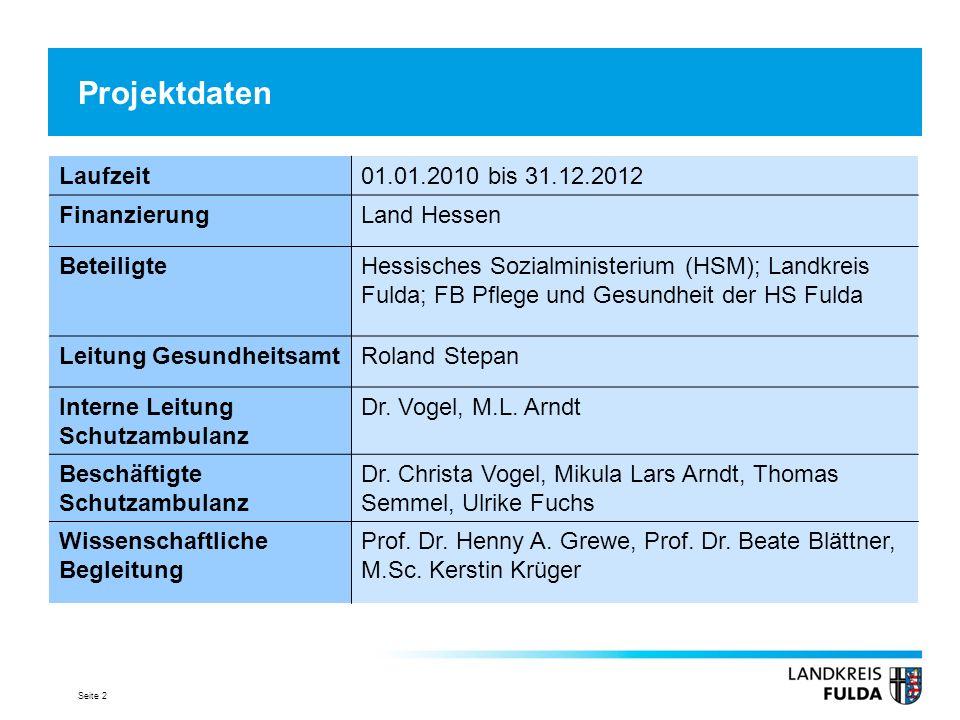 Seite 2 Projektdaten Laufzeit01.01.2010 bis 31.12.2012 FinanzierungLand Hessen BeteiligteHessisches Sozialministerium (HSM); Landkreis Fulda; FB Pfleg