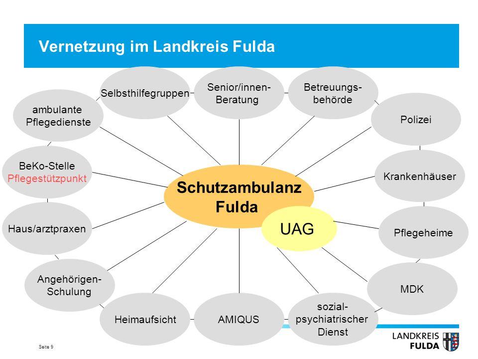 Seite 9 Vernetzung im Landkreis Fulda Schutzambulanz Fulda UAG sozial- psychiatrischer Dienst ambulante Pflegedienste AMIQUS MDK Angehörigen- Schulung