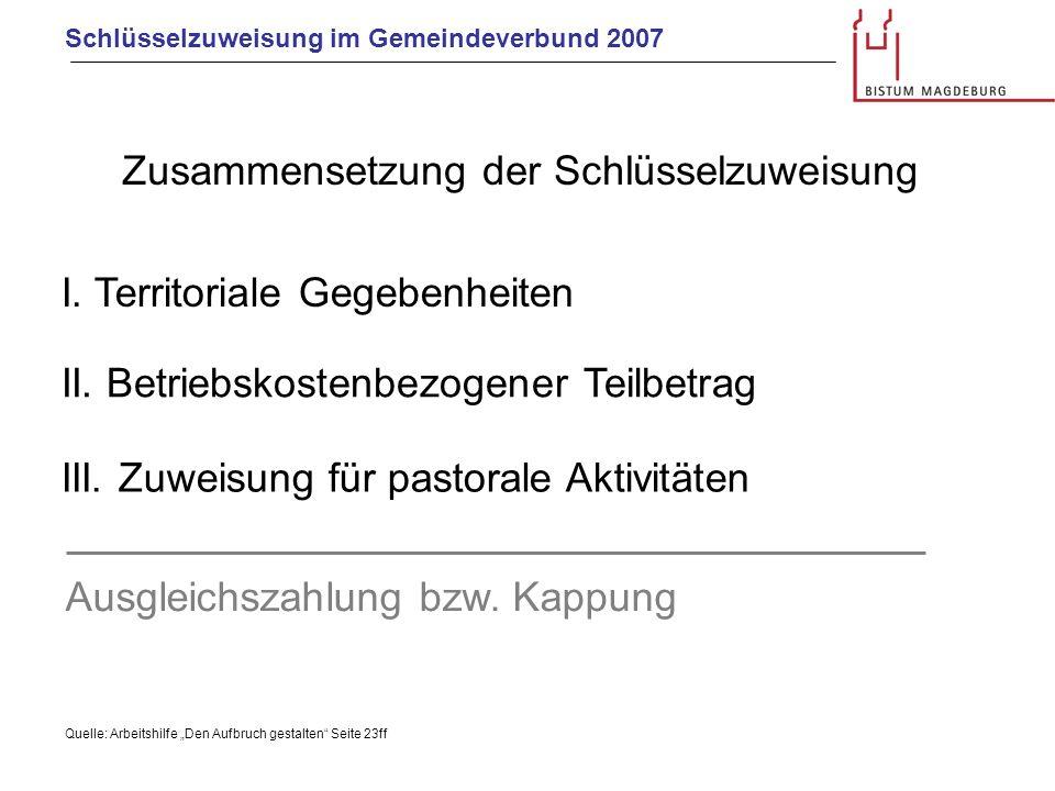 Schlüsselzuweisung im Gemeindeverbund 2007 I. Territoriale Gegebenheiten II. Betriebskostenbezogener Teilbetrag III. Zuweisung für pastorale Aktivität
