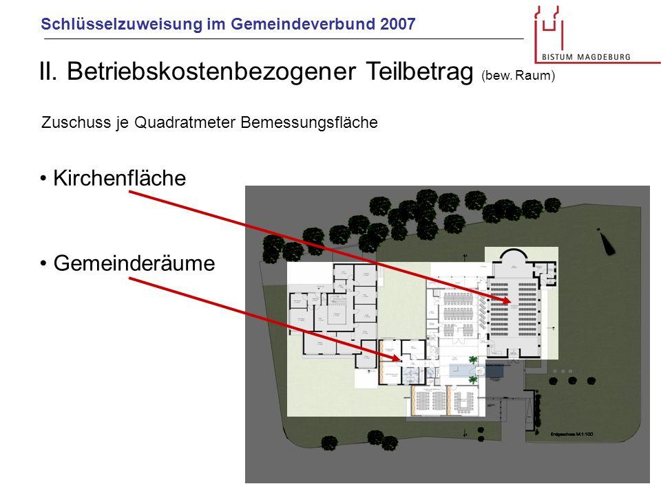 Schlüsselzuweisung im Gemeindeverbund 2007 II. Betriebskostenbezogener Teilbetrag (bew. Raum) Kirchenfläche Gemeinderäume Zuschuss je Quadratmeter Bem