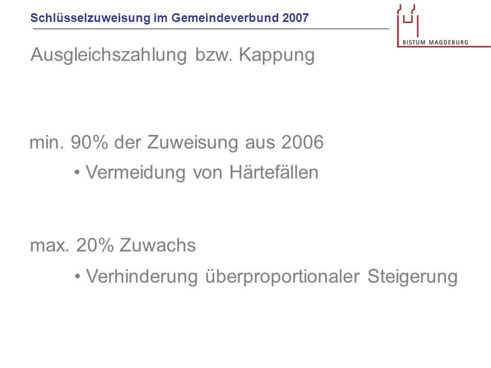 Schlüsselzuweisung im Gemeindeverbund 2007 Ausgleichszahlung bzw. Kappung Vermeidung von Härtefällen Verhinderung überproportionaler Steigerung min. 9