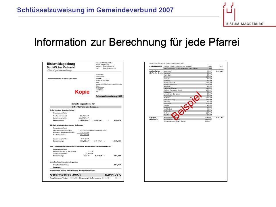 Schlüsselzuweisung im Gemeindeverbund 2007 Information zur Berechnung für jede Pfarrei Beispiel Information zur Berechnung für jede Pfarrei