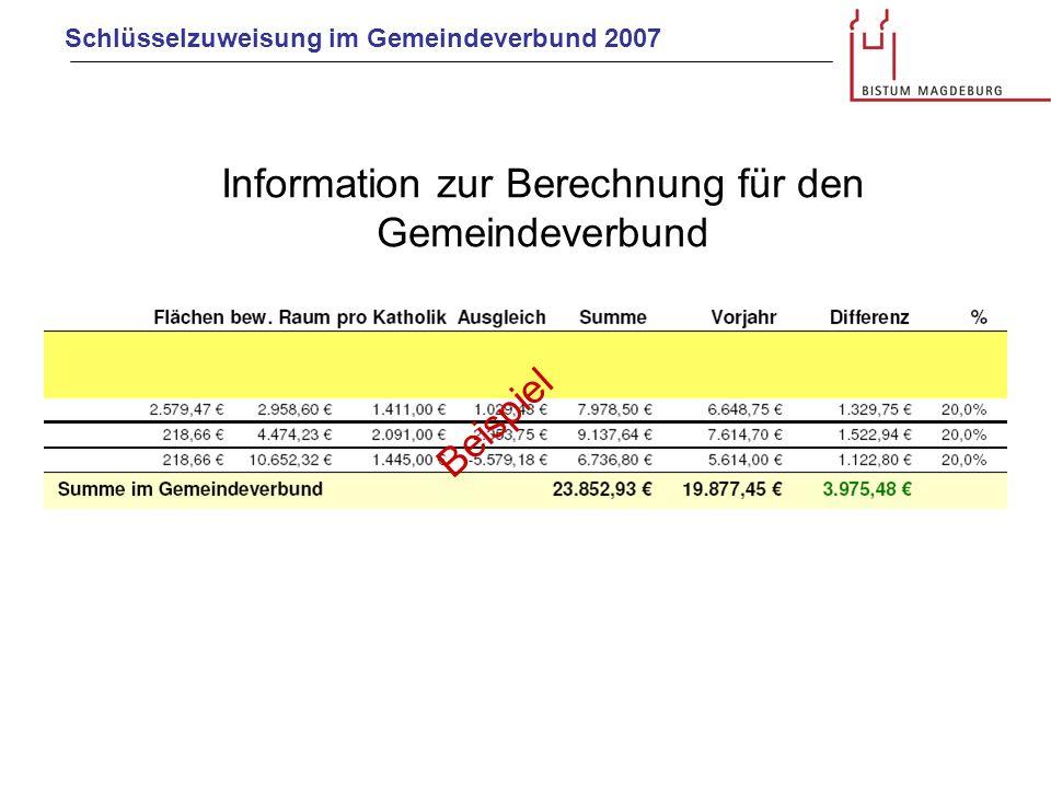 Schlüsselzuweisung im Gemeindeverbund 2007 Information zur Berechnung für den Gemeindeverbund Beispiel
