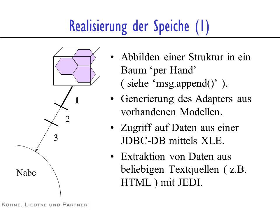 Realisierung der Speiche (1) Abbilden einer Struktur in ein Baum per Hand ( siehe msg.append() ). Generierung des Adapters aus vorhandenen Modellen. Z