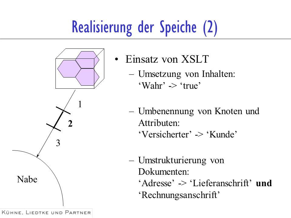 Realisierung der Speiche (2) Einsatz von XSLT –Umsetzung von Inhalten: Wahr -> true –Umbenennung von Knoten und Attributen: Versicherter -> Kunde –Ums