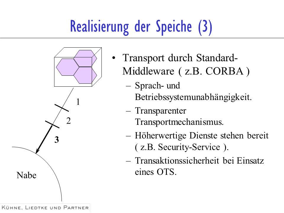 Realisierung der Speiche (3) Transport durch Standard- Middleware ( z.B. CORBA ) –Sprach- und Betriebssystemunabhängigkeit. –Transparenter Transportme