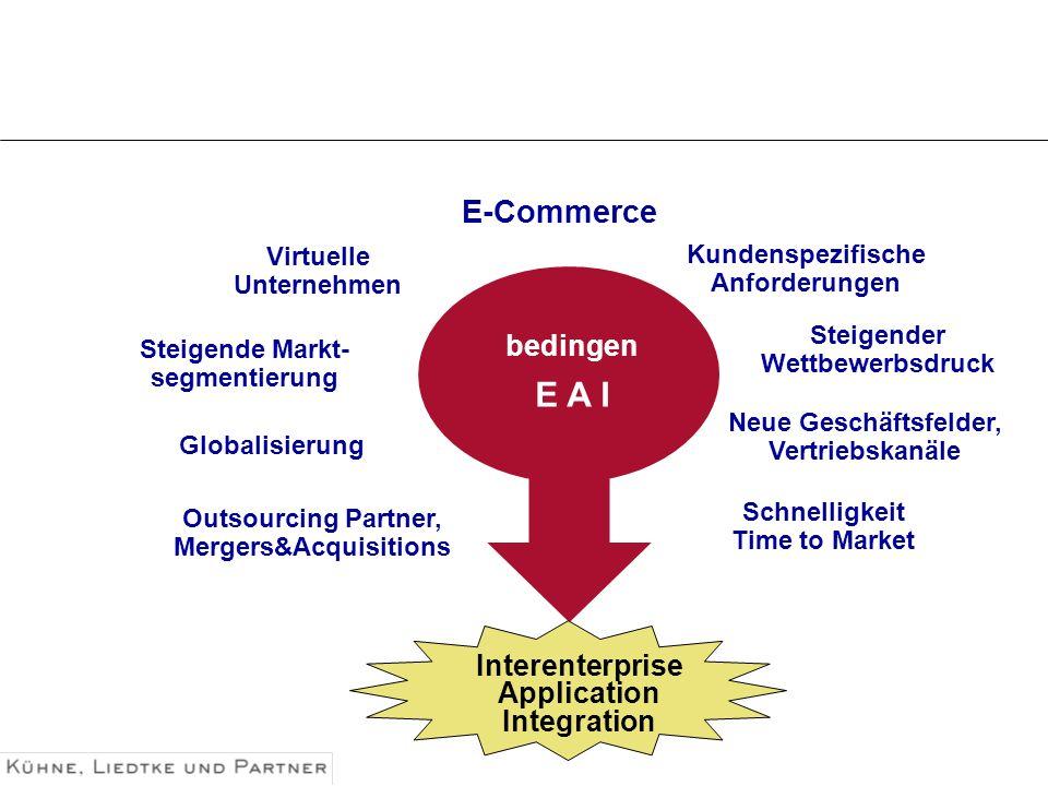 Steigende Markt- segmentierung Schnelligkeit Time to Market Kundenspezifische Anforderungen E-Commerce Neue Geschäftsfelder, Vertriebskanäle Globalisi