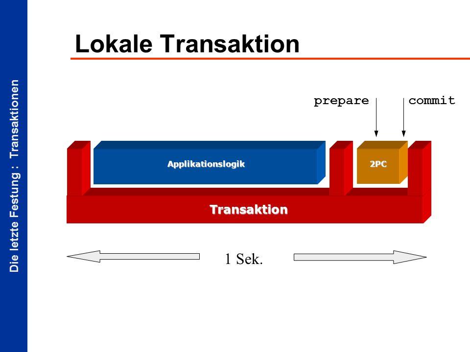 Die letzte Festung : Transaktionen Applikationslogik 2PC Transaktion Lokale Transaktion 1 Sek.