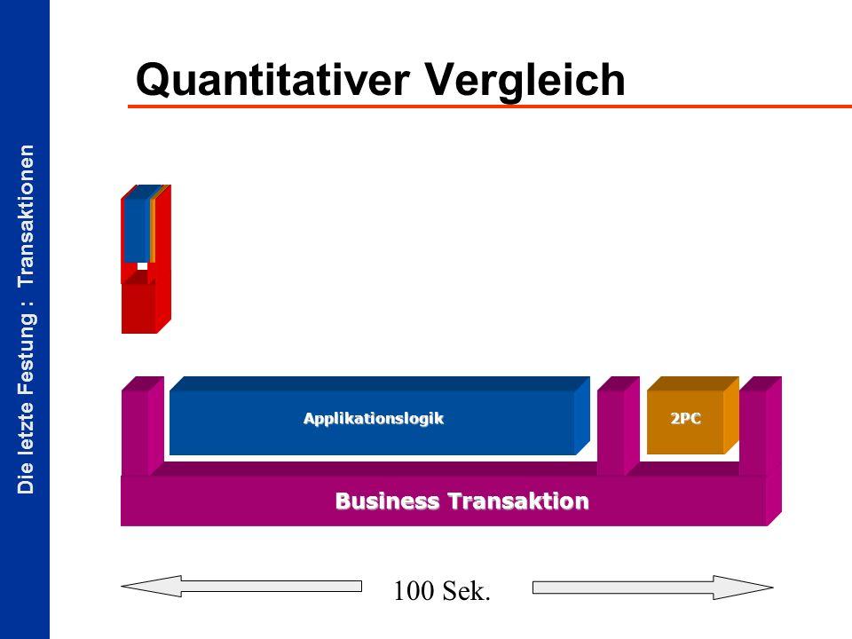 Die letzte Festung : Transaktionen Quantitativer Vergleich 100 Sek.Applikationslogik 2PC Business Transaktion