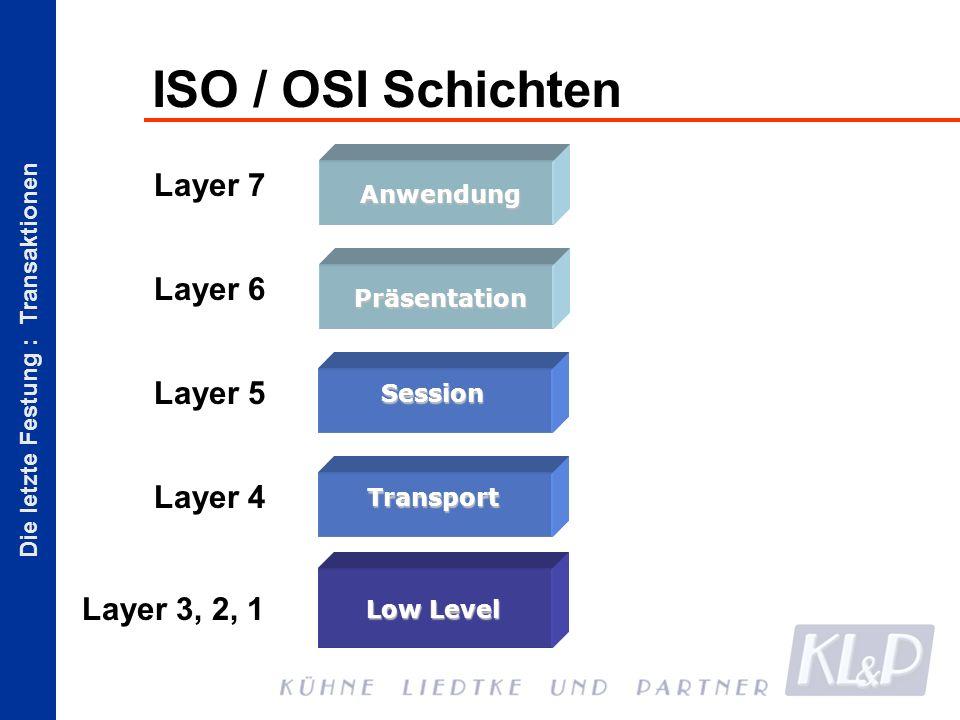 Die letzte Festung : Transaktionen ISO / OSI Schichten Anwendung Session Low Level Transport Präsentation Layer 3, 2, 1 Layer 4 Layer 7 Layer 6 Layer 5