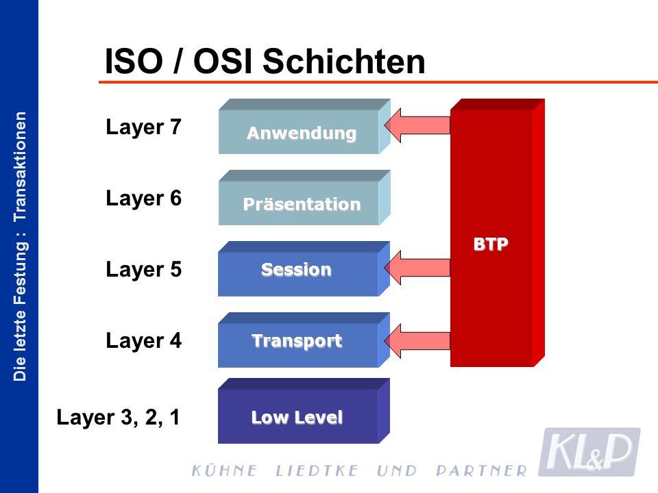 Die letzte Festung : Transaktionen ISO / OSI Schichten Anwendung Session Low Level Transport Präsentation Layer 3, 2, 1 Layer 4 Layer 7 Layer 6 Layer 5 BTP