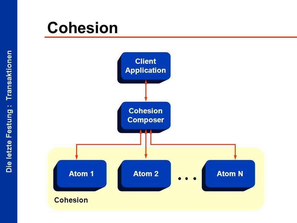 Die letzte Festung : Transaktionen Cohesion Cohesion Composer Client Application Atom 1Atom 2Atom N