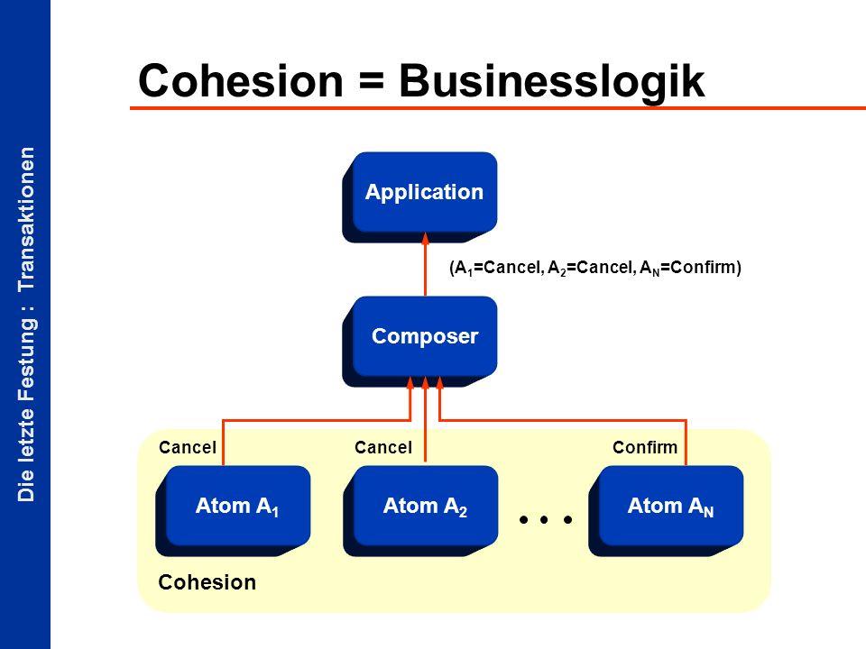 Die letzte Festung : Transaktionen Cohesion = Businesslogik Cohesion Composer Application Atom A 1 Atom A 2 Atom A N Confirm Cancel (A 1 =Cancel, A 2 =Cancel, A N =Confirm)