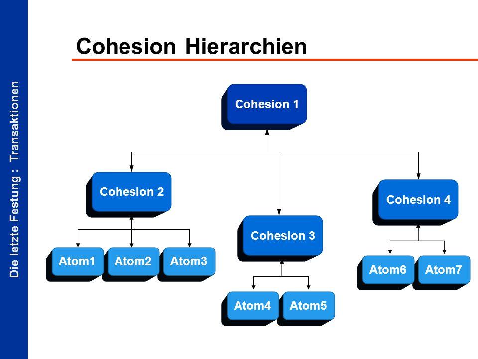 Die letzte Festung : Transaktionen Atom3 Cohesion Hierarchien Cohesion 2 Cohesion 1 Atom2 Cohesion 3 Cohesion 4 Atom1 Atom5Atom4 Atom7Atom6