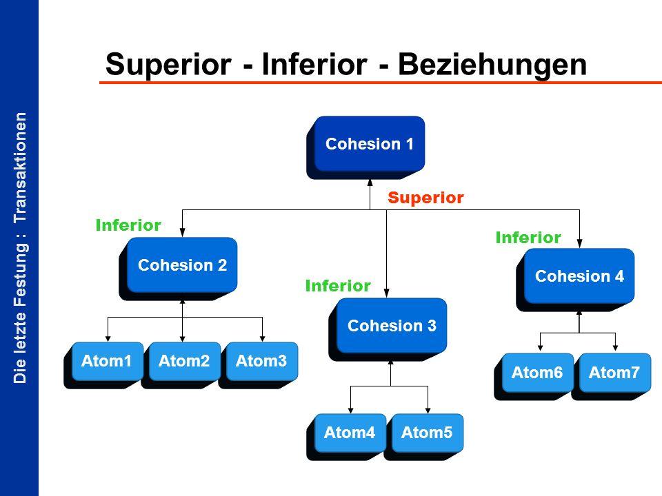 Die letzte Festung : Transaktionen Atom3 Superior - Inferior - Beziehungen Cohesion 2 Cohesion 1 Atom2 Cohesion 3 Cohesion 4 Atom1 Atom5Atom4 Atom7Atom6 Superior Inferior