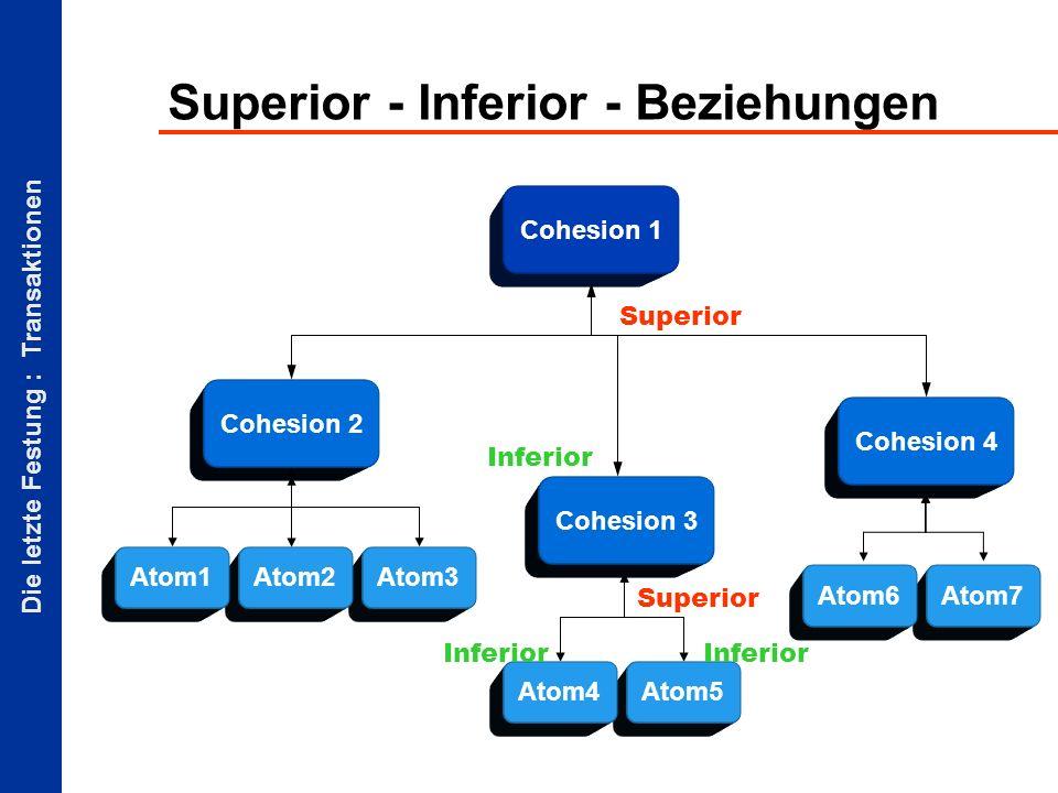 Die letzte Festung : Transaktionen Atom3 Superior - Inferior - Beziehungen Cohesion 2 Cohesion 1 Atom2 Cohesion 3 Cohesion 4 Atom1 Atom5Atom4 Atom7Atom6 Superior Inferior Superior Inferior