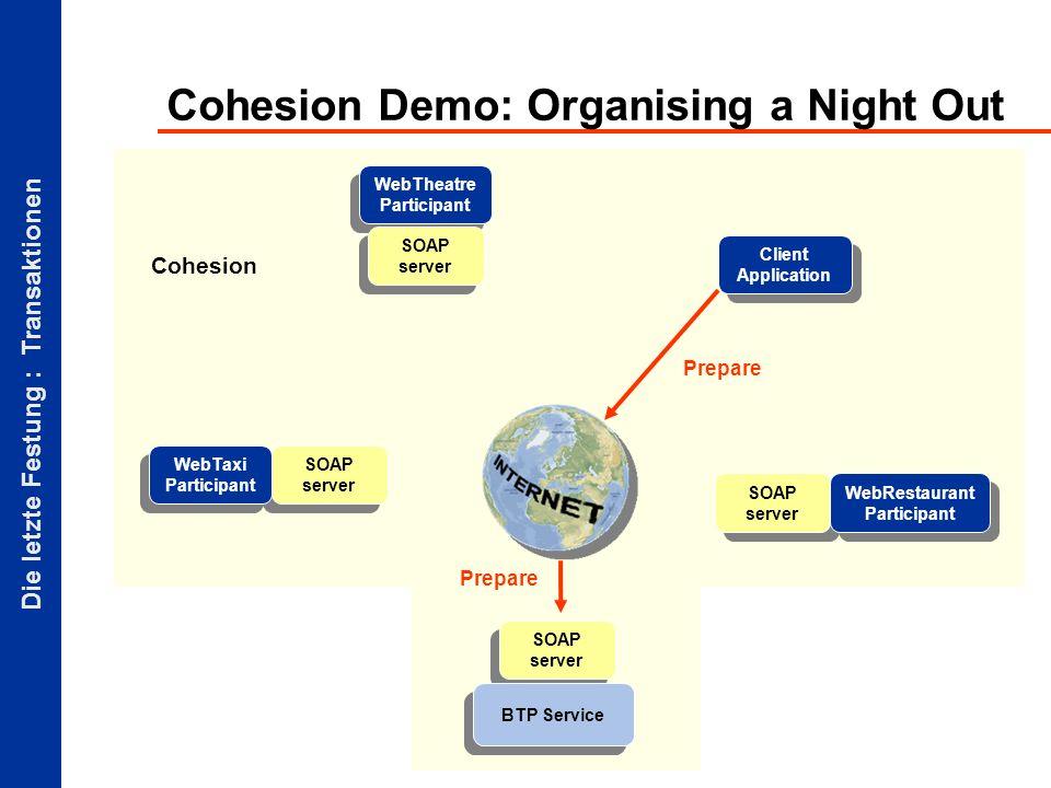 Die letzte Festung : Transaktionen Cohesion Demo: Organising a Night Out Client Application SOAP server BTP Service SOAP server WebTaxi Participant WebTheatre Participant SOAP server Prepare WebRestaurant Participant Prepare Cohesion