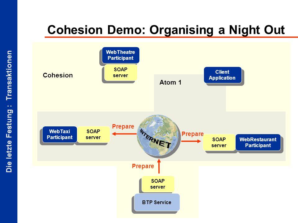 Die letzte Festung : Transaktionen Atom 1 Cohesion Demo: Organising a Night Out Client Application SOAP server BTP Service SOAP server WebTaxi Participant WebTheatre Participant SOAP server WebRestaurant Participant Prepare Cohesion