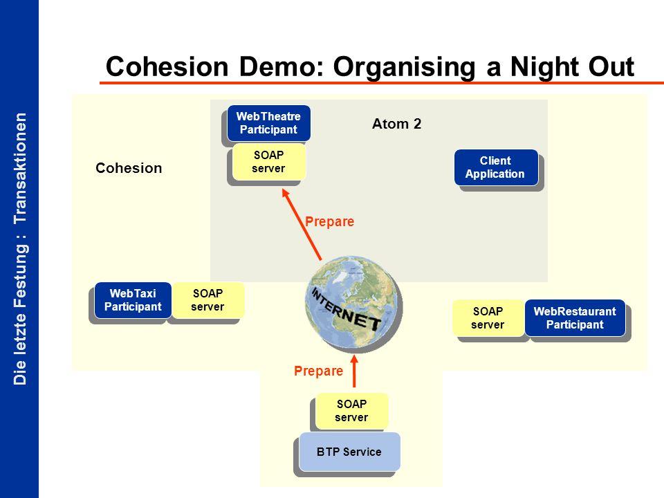 Die letzte Festung : Transaktionen Atom 2 Cohesion Demo: Organising a Night Out Client Application SOAP server BTP Service SOAP server WebTaxi Participant WebTheatre Participant SOAP server WebRestaurant Participant Prepare Cohesion