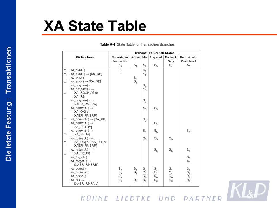 Die letzte Festung : Transaktionen XA State Table