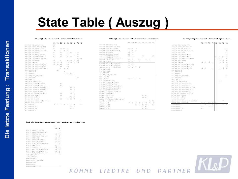 Die letzte Festung : Transaktionen State Table ( Auszug )