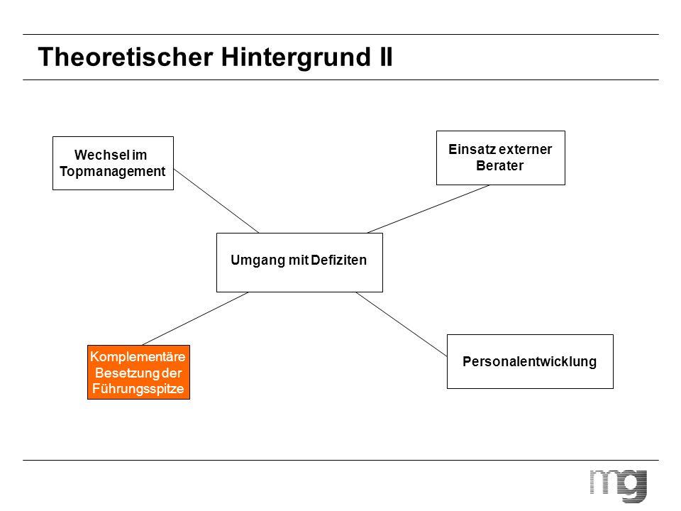 Theoretischer Hintergrund II Umgang mit Defiziten Wechsel im Topmanagement Komplementäre Besetzung der Führungsspitze Personalentwicklung Einsatz exte